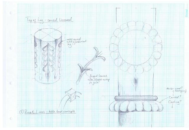 Sofa Table for Private Lives - Andy's initial sketches